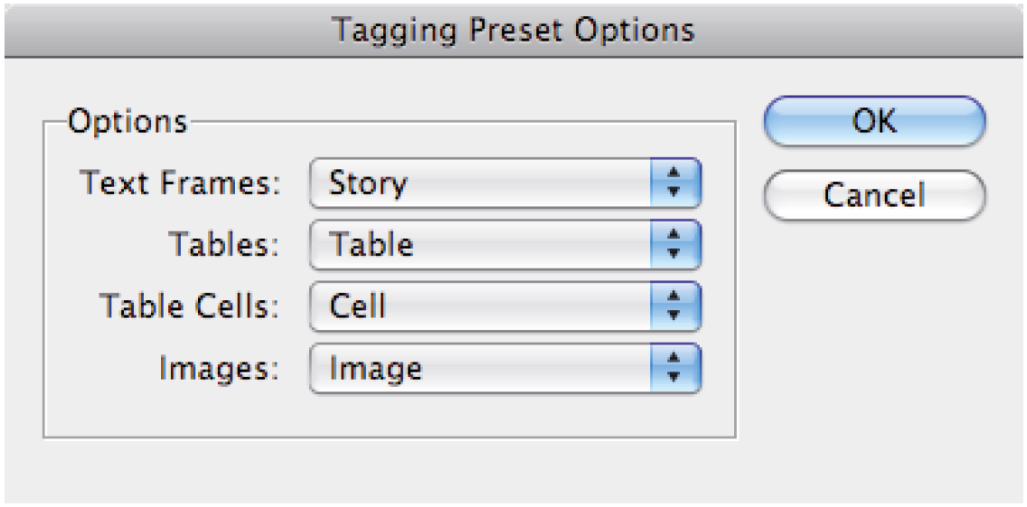 Figure 4. InDesign's default Tagging Preset Options
